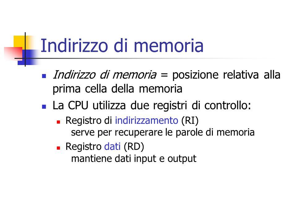 Indirizzo di memoria Indirizzo di memoria = posizione relativa alla prima cella della memoria La CPU utilizza due registri di controllo: Registro di i