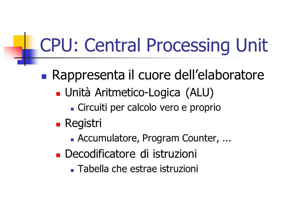 CPU: Central Processing Unit Rappresenta il cuore dellelaboratore Unità Aritmetico-Logica (ALU) Circuiti per calcolo vero e proprio Registri Accumulat