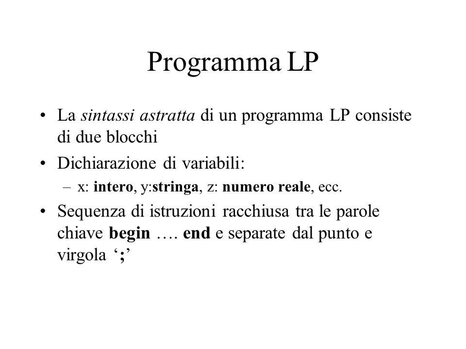 Programma LP La sintassi astratta di un programma LP consiste di due blocchi Dichiarazione di variabili: –x: intero, y:stringa, z: numero reale, ecc.
