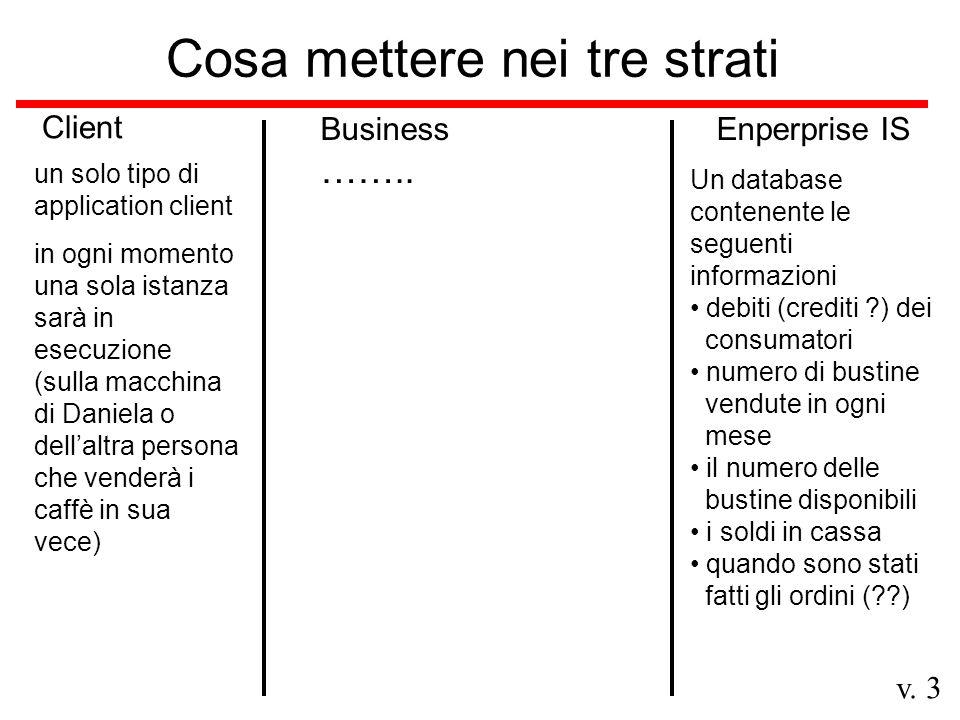 v. 3 Client BusinessEnperprise IS Cosa mettere nei tre strati ……..