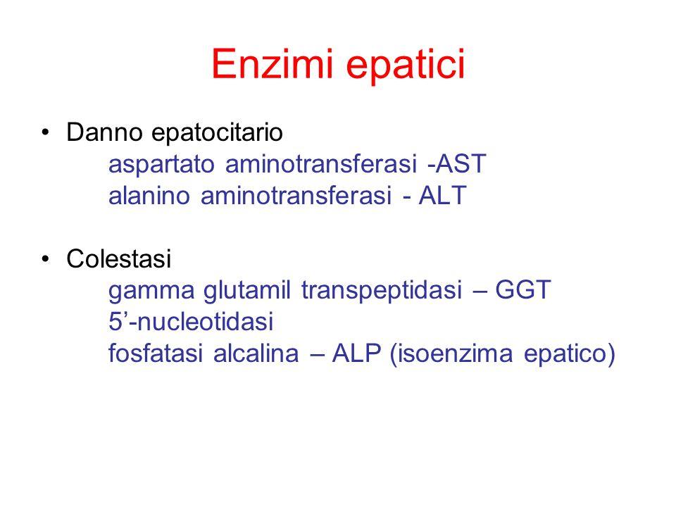Sintesi di proteine epatiche Albumina (ma emivita ca.