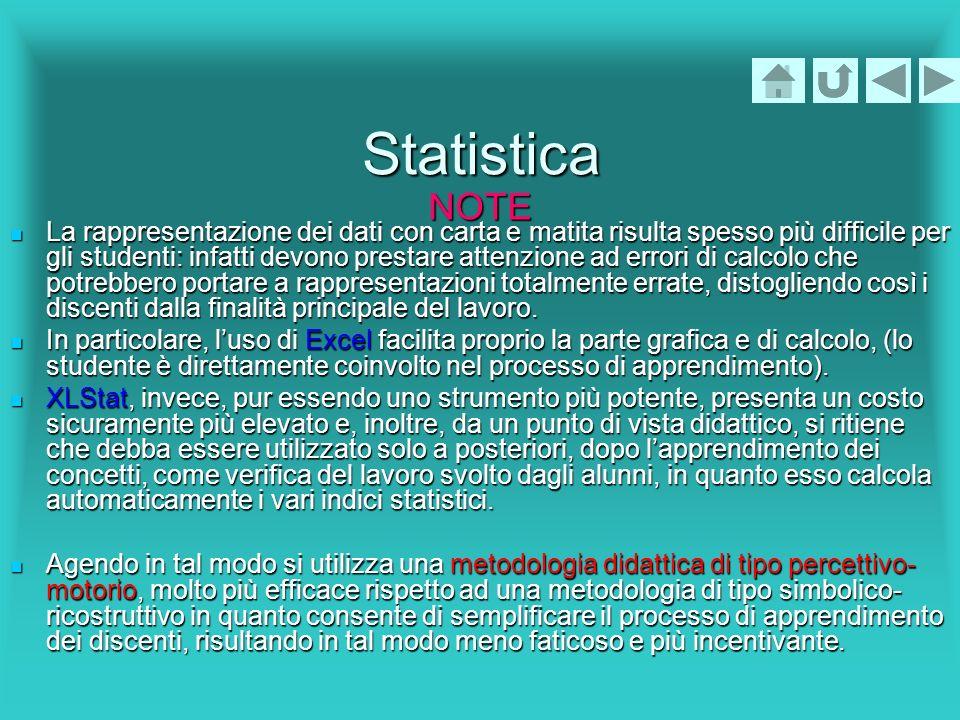 Statistica Si propone quindi di far svolgere agli studenti in maniera diretta indagini su fenomeni specifici.