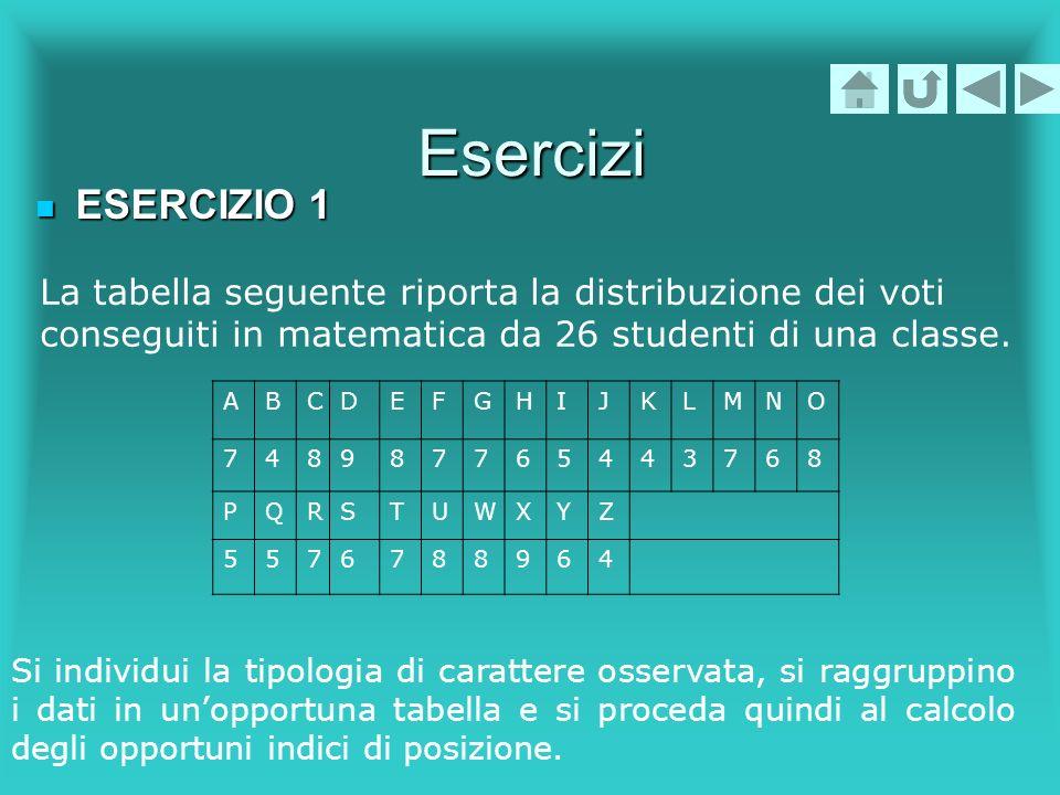 Esercizi ESERCIZIO 1 ESERCIZIO 1 La tabella seguente riporta la distribuzione dei voti conseguiti in matematica da 26 studenti di una classe. ABCDEFGH