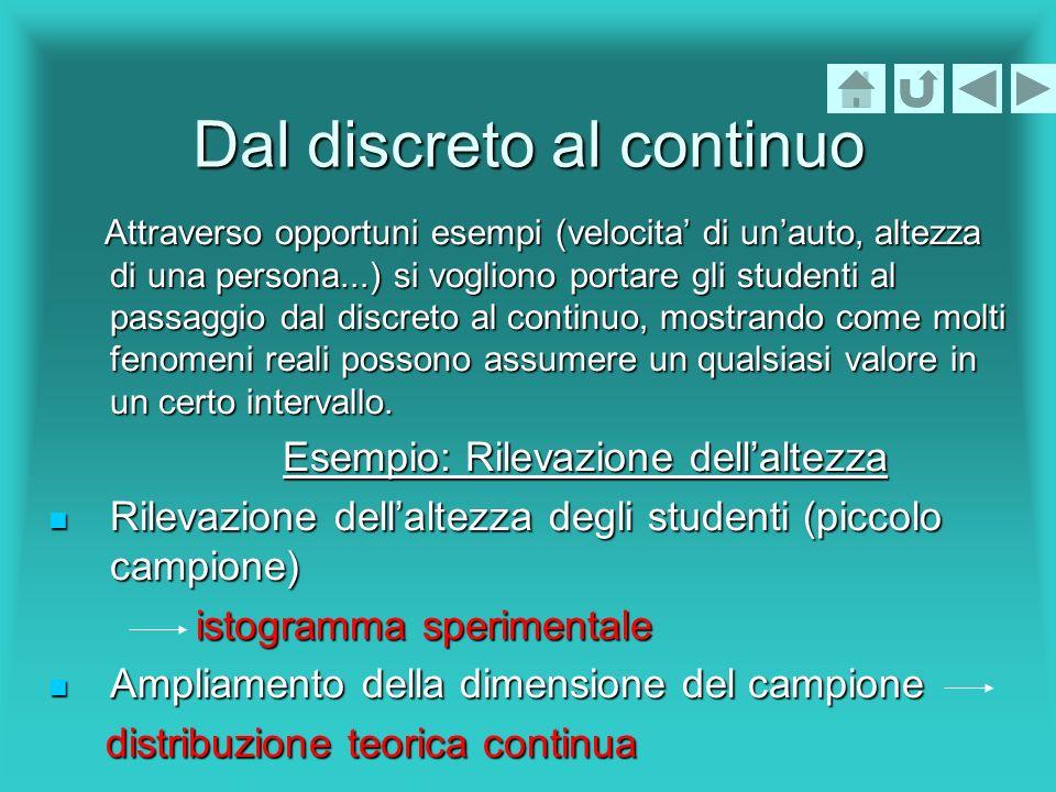 Dal discreto al continuo Attraverso opportuni esempi (velocita di unauto, altezza di una persona...) si vogliono portare gli studenti al passaggio dal