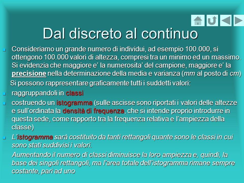 Dal discreto al continuo Consideriamo un grande numero di individui, ad esempio 100.000, si ottengono 100.000 valori di altezza, compresi tra un minim