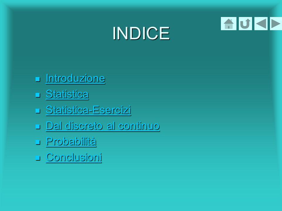 INDICE Introduzione Introduzione Introduzione Statistica Statistica Statistica Statistica-Esercizi Statistica-Esercizi Statistica-Esercizi Dal discret
