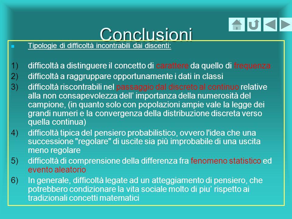 Conclusioni Tipologie di difficoltà incontrabili dai discenti: 1) 1)difficoltà a distinguere il concetto di carattere da quello di frequenza 2) 2)diff