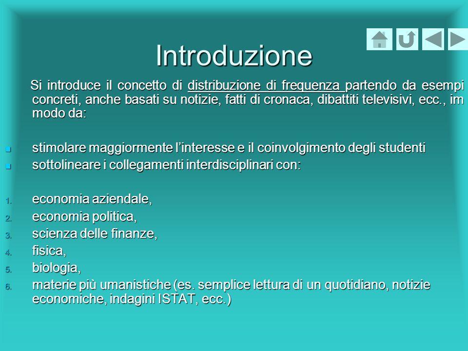 Introduzione Si introduce il concetto di distribuzione di frequenza partendo da esempi concreti, anche basati su notizie, fatti di cronaca, dibattiti