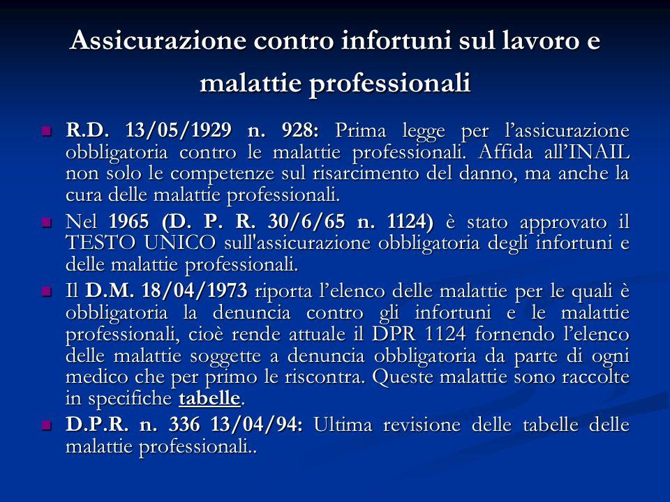 Assicurazione contro infortuni sul lavoro e malattie professionali R.D. 13/05/1929 n. 928: Prima legge per lassicurazione obbligatoria contro le malat