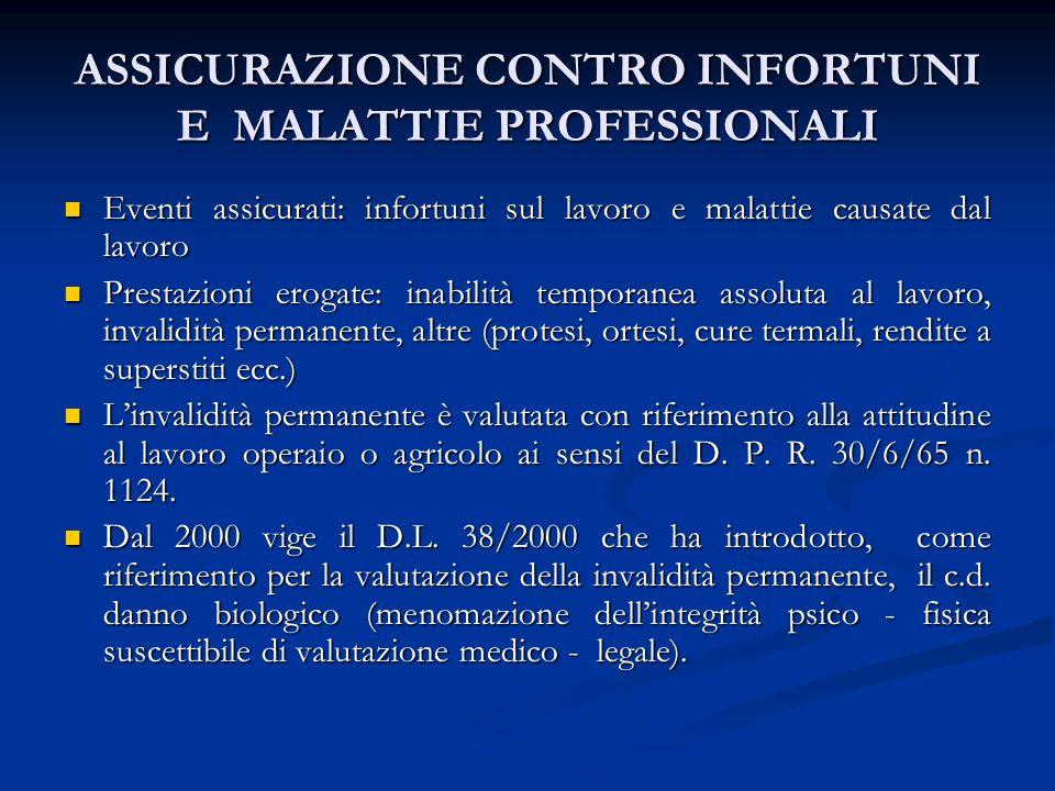 ASSICURAZIONE CONTRO INFORTUNI E MALATTIE PROFESSIONALI Eventi assicurati: infortuni sul lavoro e malattie causate dal lavoro Eventi assicurati: infor