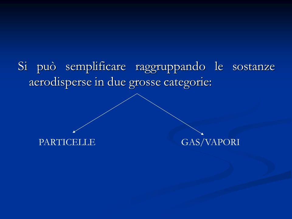 Si può semplificare raggruppando le sostanze aerodisperse in due grosse categorie: PARTICELLEGAS/VAPORI