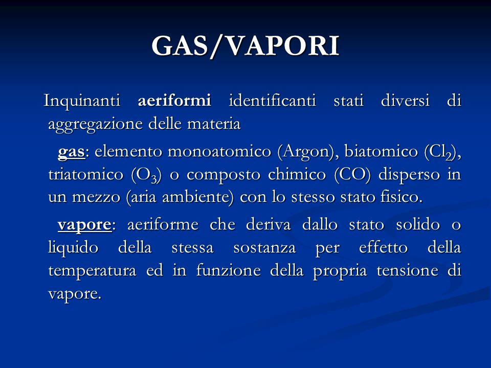GAS/VAPORI Inquinanti aeriformi identificanti stati diversi di aggregazione delle materia Inquinanti aeriformi identificanti stati diversi di aggregaz