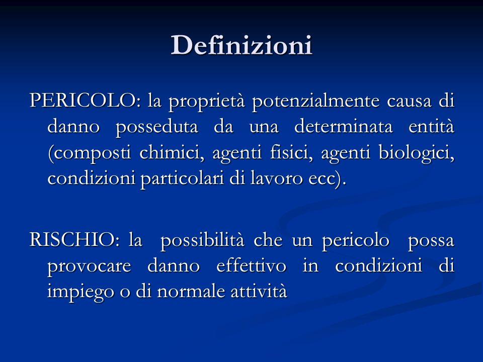 Definizioni PERICOLO: la proprietà potenzialmente causa di danno posseduta da una determinata entità (composti chimici, agenti fisici, agenti biologic