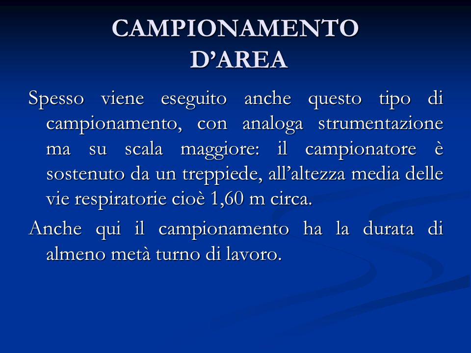 CAMPIONAMENTO DAREA Spesso viene eseguito anche questo tipo di campionamento, con analoga strumentazione ma su scala maggiore: il campionatore è soste