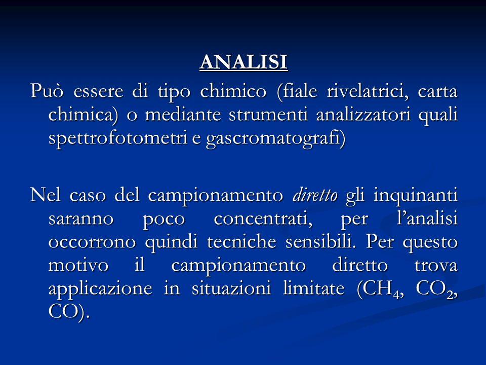 ANALISI Può essere di tipo chimico (fiale rivelatrici, carta chimica) o mediante strumenti analizzatori quali spettrofotometri e gascromatografi) Nel