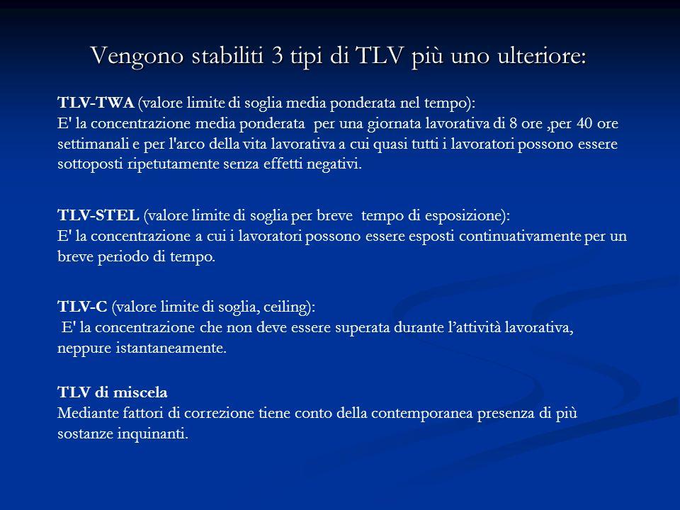 Vengono stabiliti 3 tipi di TLV più uno ulteriore: TLV-TWA (valore limite di soglia media ponderata nel tempo): E' la concentrazione media ponderata p