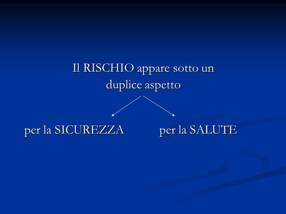 Il RISCHIO appare sotto un duplice aspetto per la SICUREZZA per la SALUTE