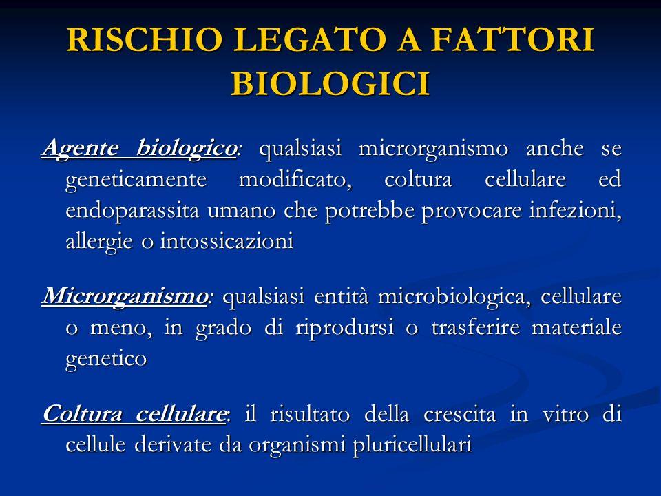 RISCHIO LEGATO A FATTORI BIOLOGICI Agente biologico: qualsiasi microrganismo anche se geneticamente modificato, coltura cellulare ed endoparassita uma