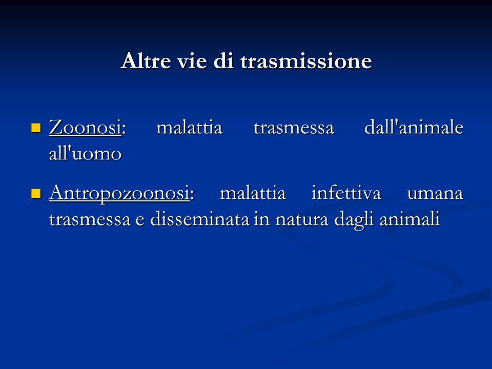 Altre vie di trasmissione Zoonosi: malattia trasmessa dall'animale all'uomo Zoonosi: malattia trasmessa dall'animale all'uomo Antropozoonosi: malattia