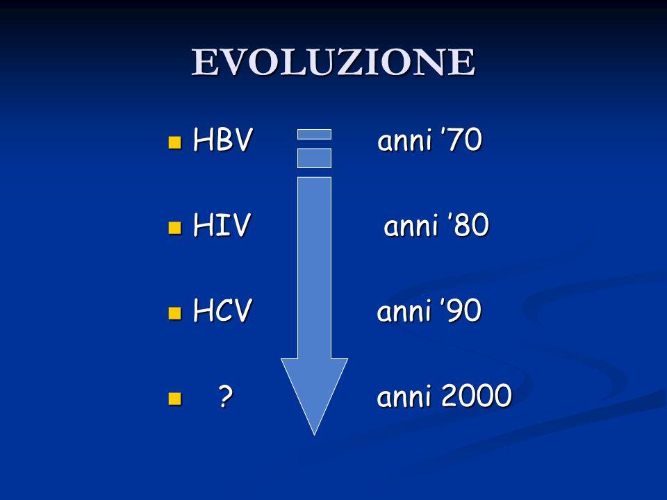 EVOLUZIONE HBV anni 70 HBV anni 70 HIV anni 80 HIV anni 80 HCV anni 90 HCV anni 90 ? anni 2000 ? anni 2000