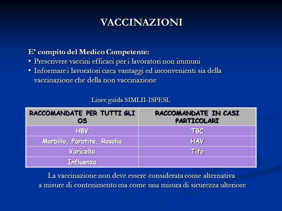 VACCINAZIONI E compito del Medico Competente: Prescrivere vaccini efficaci per i lavoratori non immuniPrescrivere vaccini efficaci per i lavoratori no