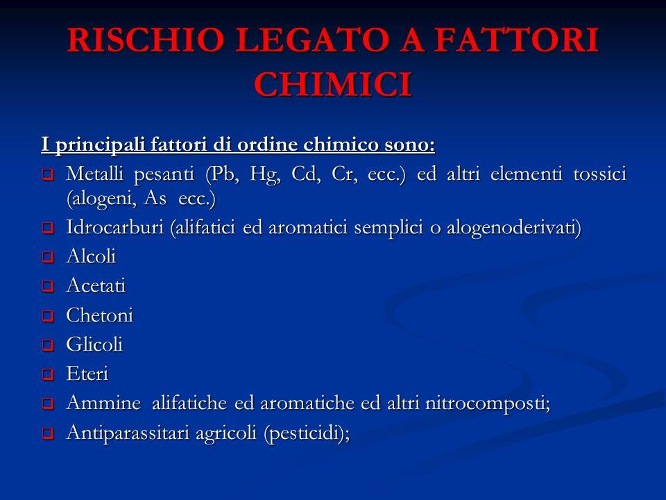 RISCHIO LEGATO A FATTORI CHIMICI I principali fattori di ordine chimico sono: Metalli pesanti (Pb, Hg, Cd, Cr, ecc.) ed altri elementi tossici (alogen