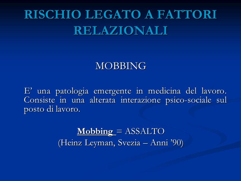 RISCHIO LEGATO A FATTORI RELAZIONALI MOBBING E una patologia emergente in medicina del lavoro. Consiste in una alterata interazione psico-sociale sul