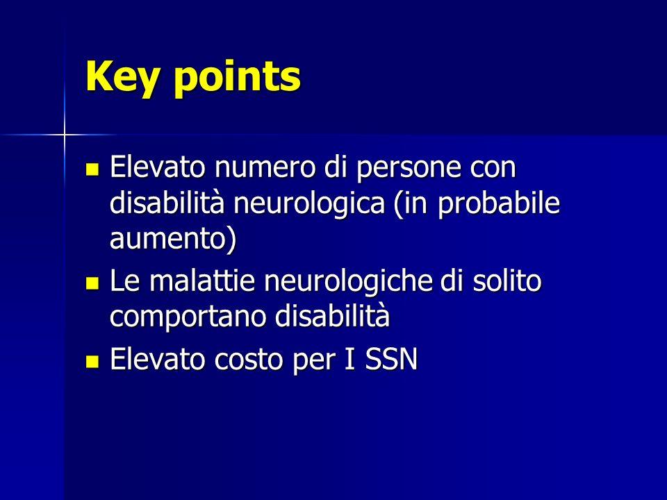 MISURE DI DISABILITA/ATTIVITAMISURE DI DISABILITA/ATTIVITA Indice di Barthel (BI)Indice di Barthel (BI) Misura di Indipenza Funzionale (FIM)Misura di Indipenza Funzionale (FIM)