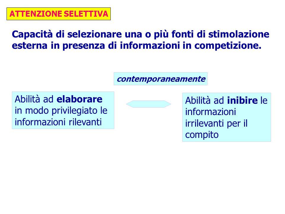 ATTENZIONE SELETTIVA Capacità di selezionare una o più fonti di stimolazione esterna in presenza di informazioni in competizione. Abilità ad elaborare
