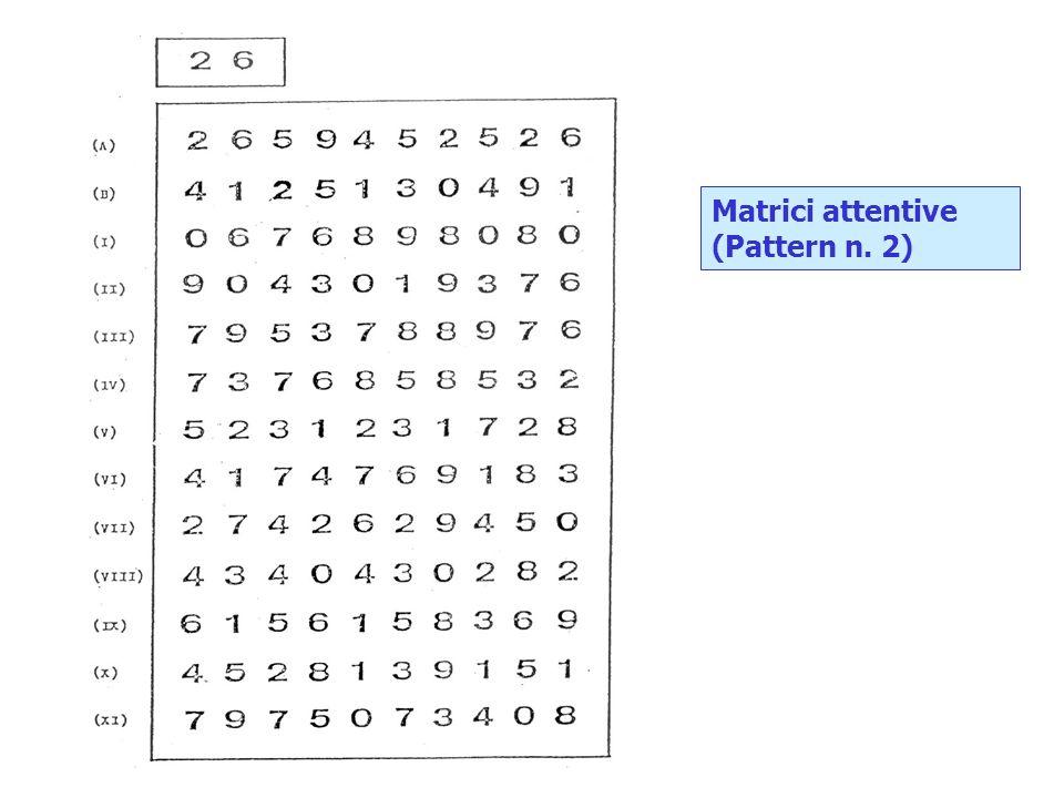 Matrici attentive (Pattern n. 2)