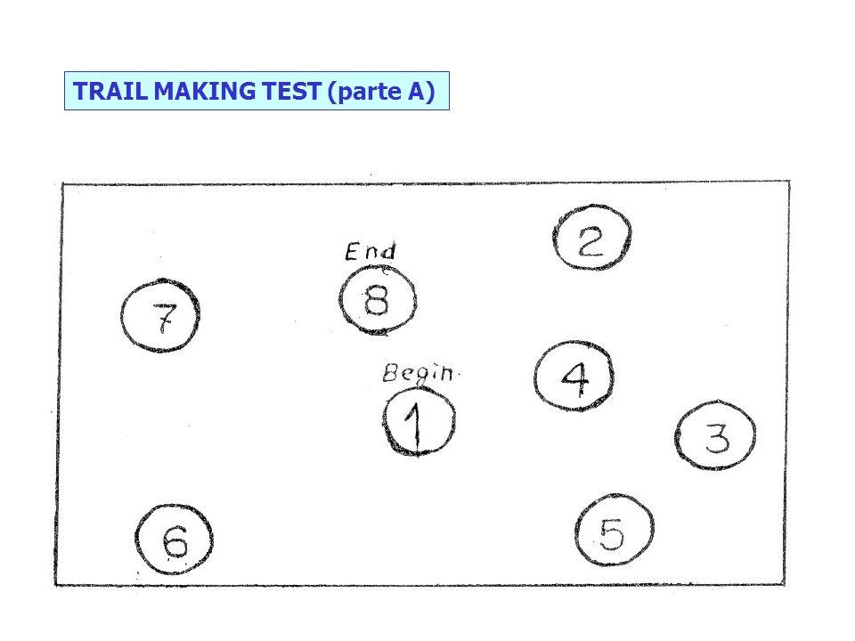 TRAIL MAKING TEST (parte A)