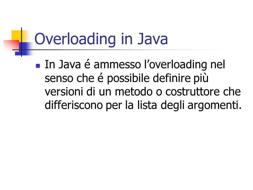Overloading in Java In Java é ammesso loverloading nel senso che é possibile definire più versioni di un metodo o costruttore che differiscono per la