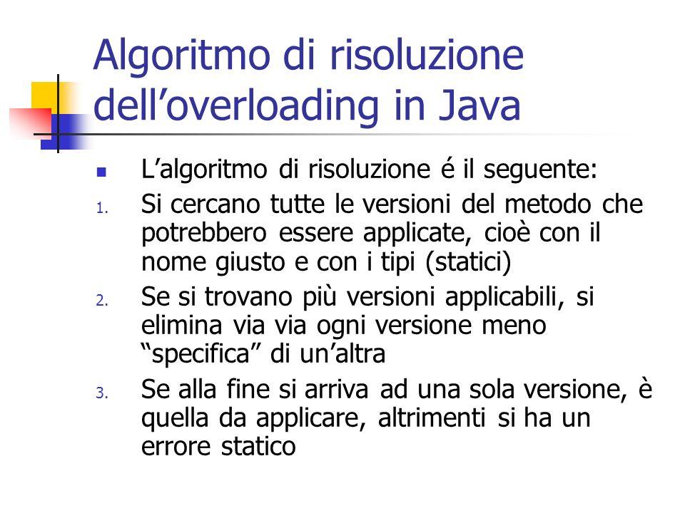 Algoritmo di risoluzione delloverloading in Java Lalgoritmo di risoluzione é il seguente: 1. Si cercano tutte le versioni del metodo che potrebbero es