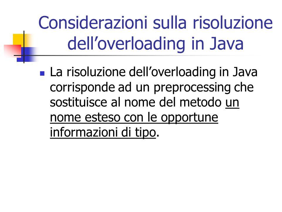 Considerazioni sulla risoluzione delloverloading in Java La risoluzione delloverloading in Java corrisponde ad un preprocessing che sostituisce al nom