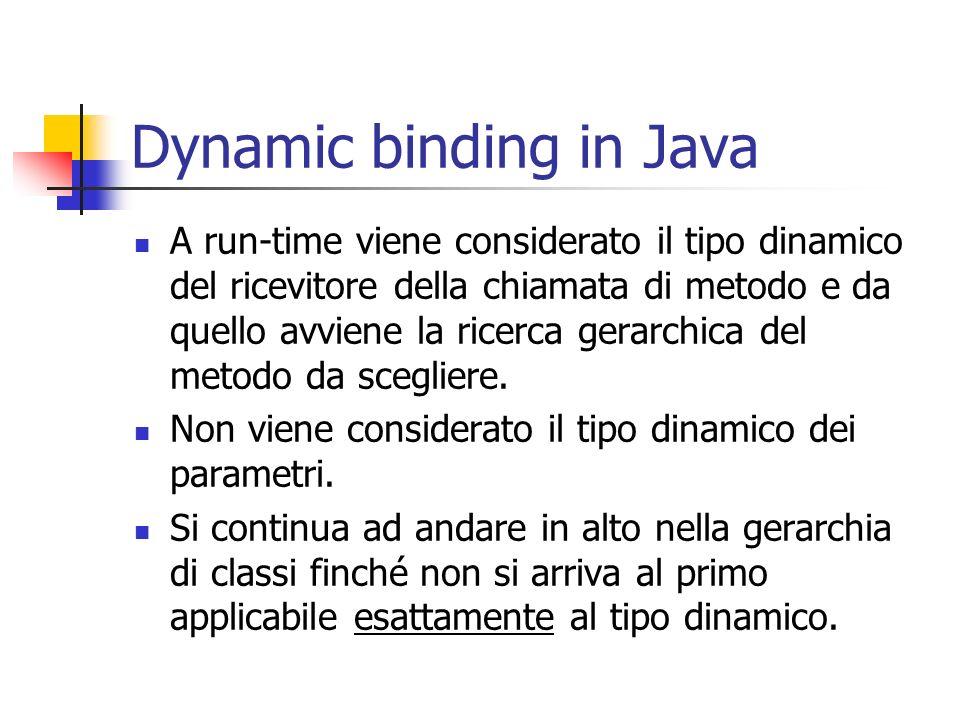 Dynamic binding in Java A run-time viene considerato il tipo dinamico del ricevitore della chiamata di metodo e da quello avviene la ricerca gerarchic