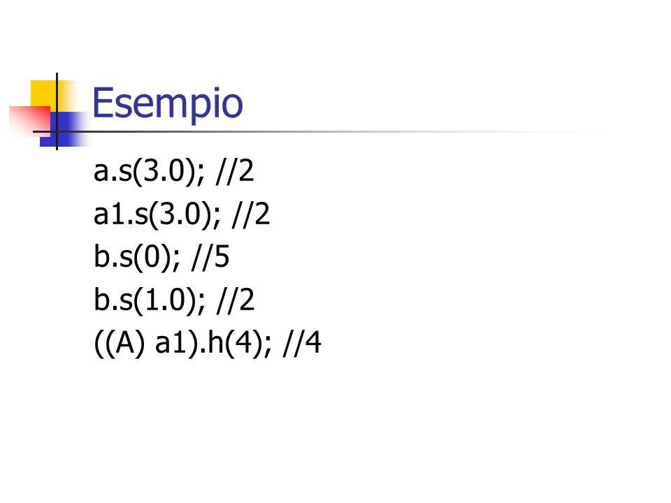 Esempio a.s(3.0); //2 a1.s(3.0); //2 b.s(0); //5 b.s(1.0); //2 ((A) a1).h(4); //4