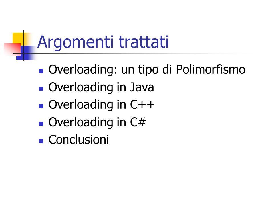 Argomenti trattati Overloading: un tipo di Polimorfismo Overloading in Java Overloading in C++ Overloading in C# Conclusioni
