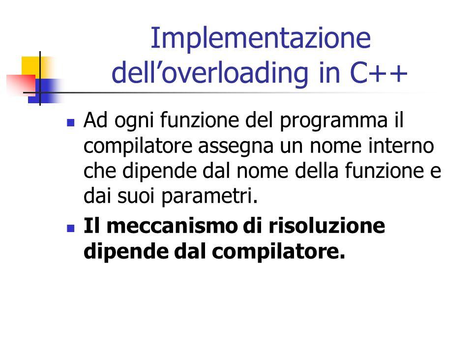 Implementazione delloverloading in C++ Ad ogni funzione del programma il compilatore assegna un nome interno che dipende dal nome della funzione e dai