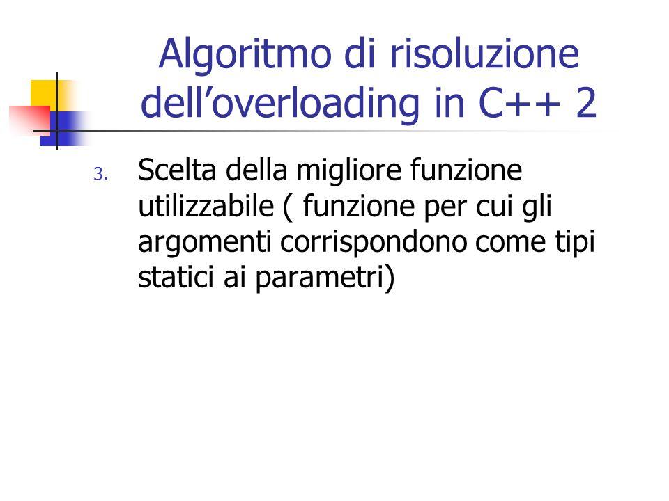 Algoritmo di risoluzione delloverloading in C++ 2 3. Scelta della migliore funzione utilizzabile ( funzione per cui gli argomenti corrispondono come t