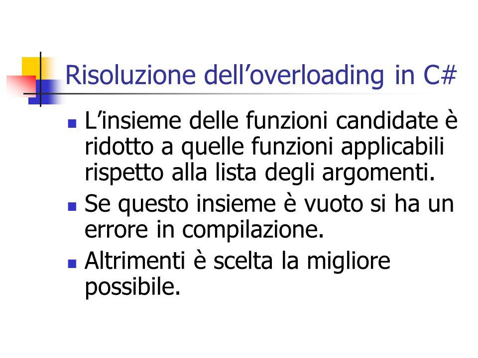Risoluzione delloverloading in C# Linsieme delle funzioni candidate è ridotto a quelle funzioni applicabili rispetto alla lista degli argomenti. Se qu