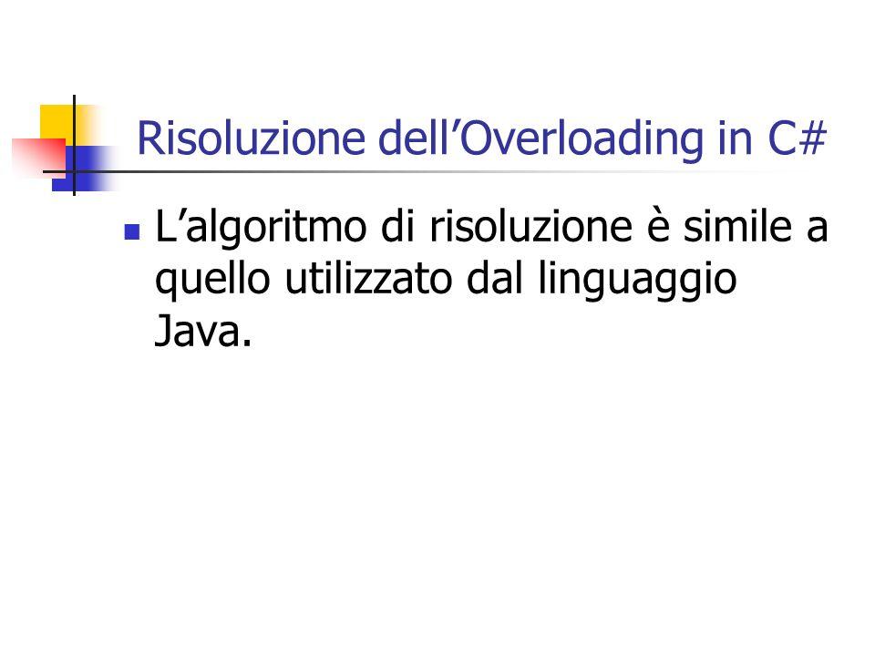Risoluzione dellOverloading in C# Lalgoritmo di risoluzione è simile a quello utilizzato dal linguaggio Java.
