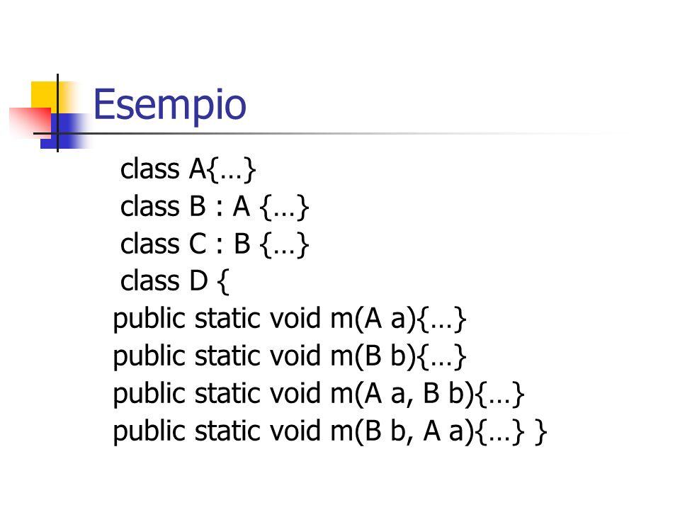 Esempio class A{…} class B : A {…} class C : B {…} class D { public static void m(A a){…} public static void m(B b){…} public static void m(A a, B b){
