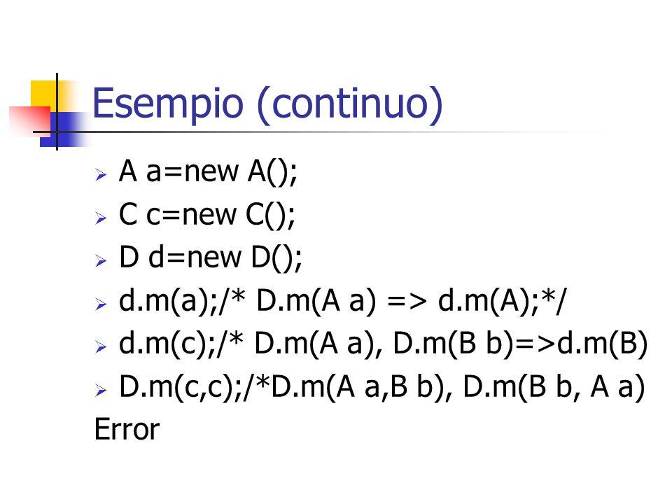 Esempio (continuo) A a=new A(); C c=new C(); D d=new D(); d.m(a);/* D.m(A a) => d.m(A);*/ d.m(c);/* D.m(A a), D.m(B b)=>d.m(B) D.m(c,c);/*D.m(A a,B b)