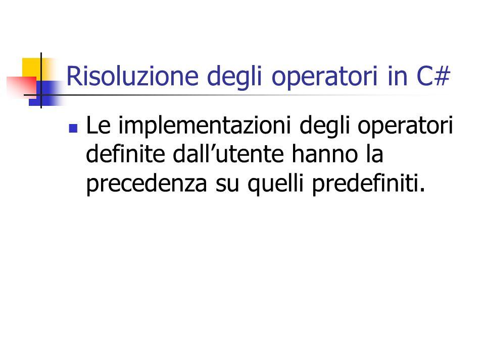 Risoluzione degli operatori in C# Le implementazioni degli operatori definite dallutente hanno la precedenza su quelli predefiniti.