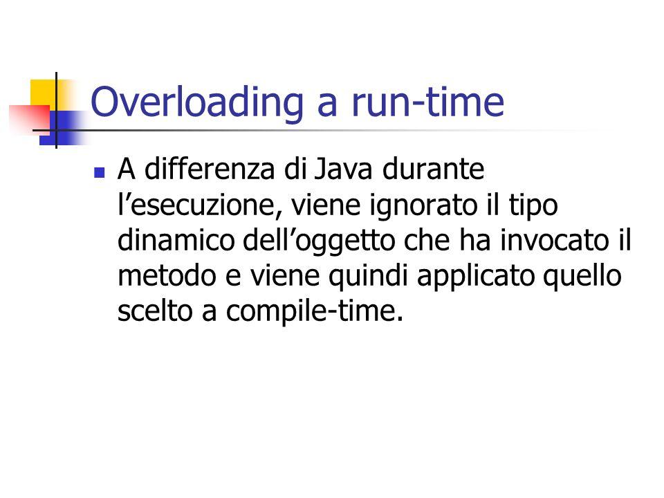 Overloading a run-time A differenza di Java durante lesecuzione, viene ignorato il tipo dinamico delloggetto che ha invocato il metodo e viene quindi