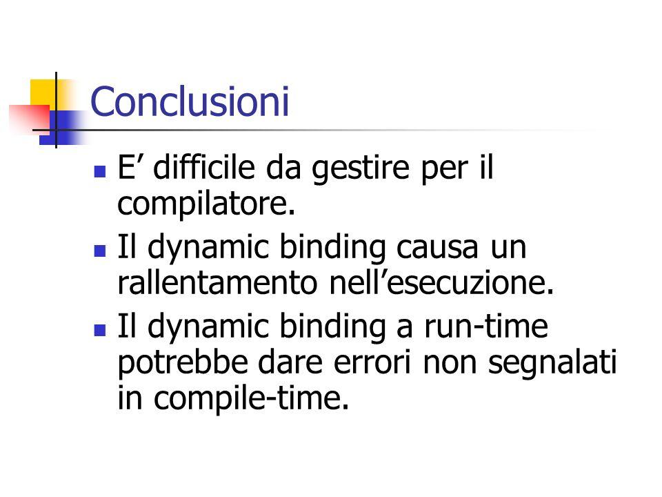 Conclusioni E difficile da gestire per il compilatore. Il dynamic binding causa un rallentamento nellesecuzione. Il dynamic binding a run-time potrebb