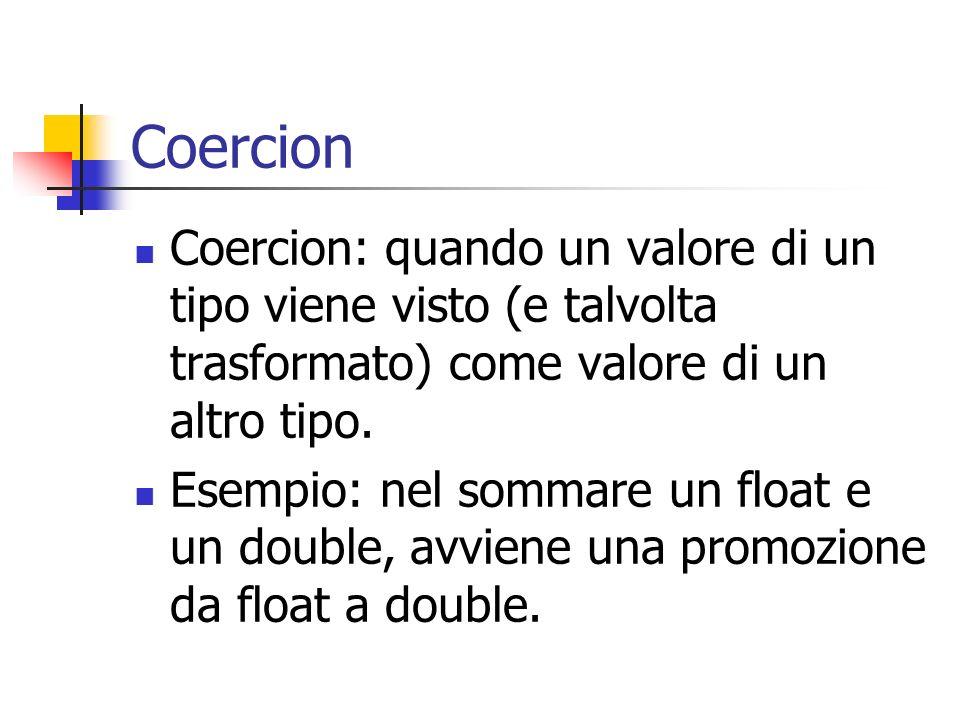 Coercion: quando un valore di un tipo viene visto (e talvolta trasformato) come valore di un altro tipo. Esempio: nel sommare un float e un double, av