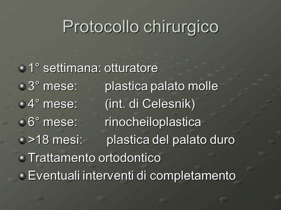 Protocollo chirurgico 1° settimana: otturatore 3° mese: plastica palato molle 4° mese: (int. di Celesnik) 6° mese: rinocheiloplastica >18 mesi: plasti