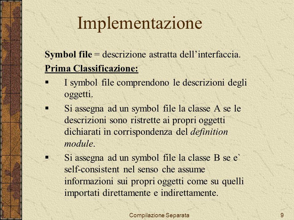 Compilazione Separata9 Implementazione Symbol file = descrizione astratta dellinterfaccia.
