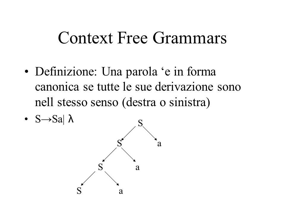 Context Free Grammars Definizione: Una parola e in forma canonica se tutte le sue derivazione sono nell stesso senso (destra o sinistra) SSa| λ S S S
